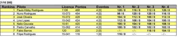 01---Classificação-campeonato